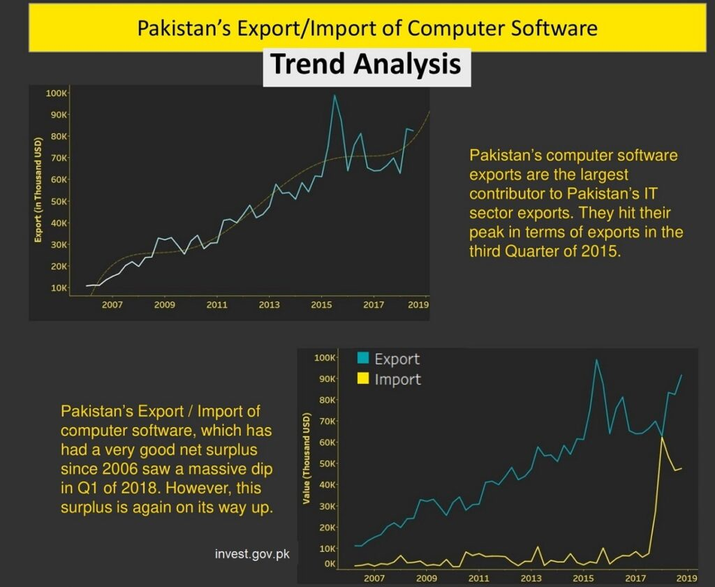 Rich results on Google SERP when searching for 'STZ Pakistan'