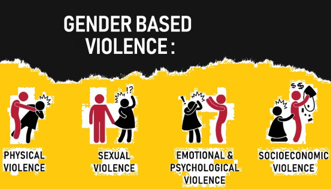 Rich result son google SERP when searching for 'Gender based violence'